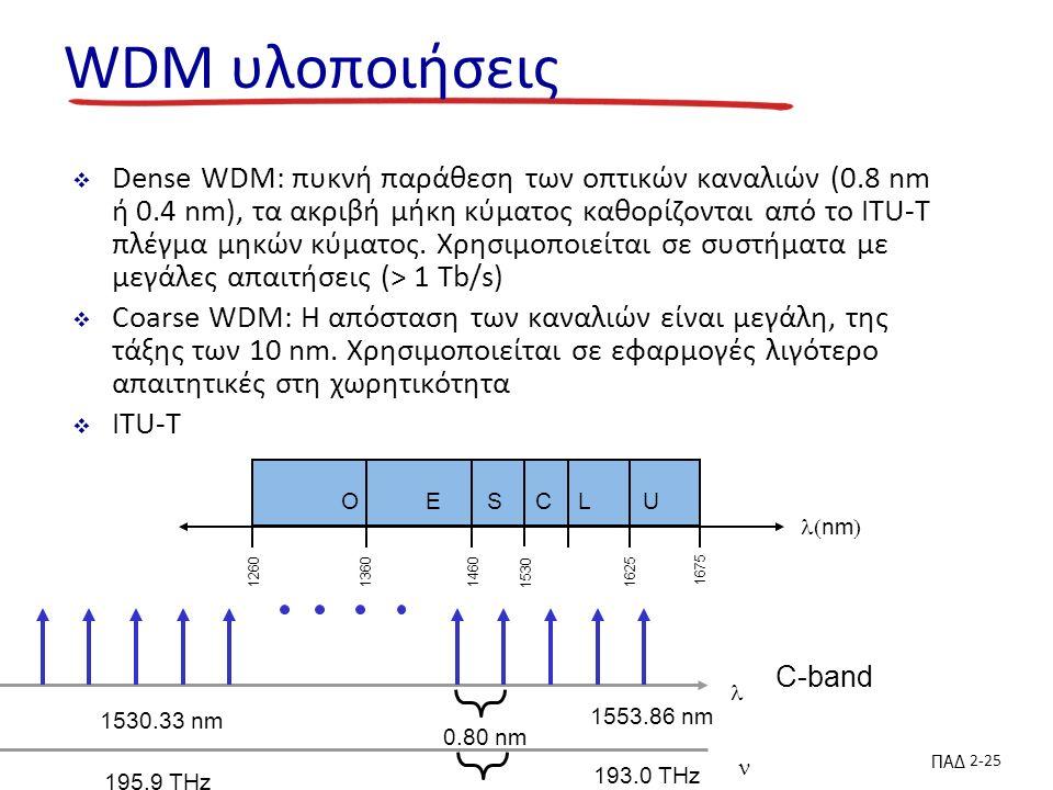 ΠΑΔ 2-25 WDM υλοποιήσεις  Dense WDM: πυκνή παράθεση των οπτικών καναλιών (0.8 nm ή 0.4 nm), τα ακριβή μήκη κύματος καθορίζονται από το ITU-T πλέγμα μηκών κύματος.