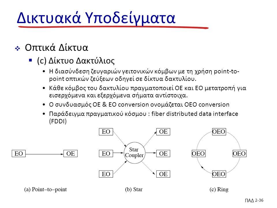 ΠΑΔ 2-36 Δικτυακά Υποδείγματα  Οπτικά Δίκτυα  (c) Δίκτυο Δακτύλιος Η διασύνδεση ζευγαριών γειτονικών κόμβων με τη χρήση point-to- point οπτικών ζεύξεων οδηγεί σε δίκτυα δακτυλίου.