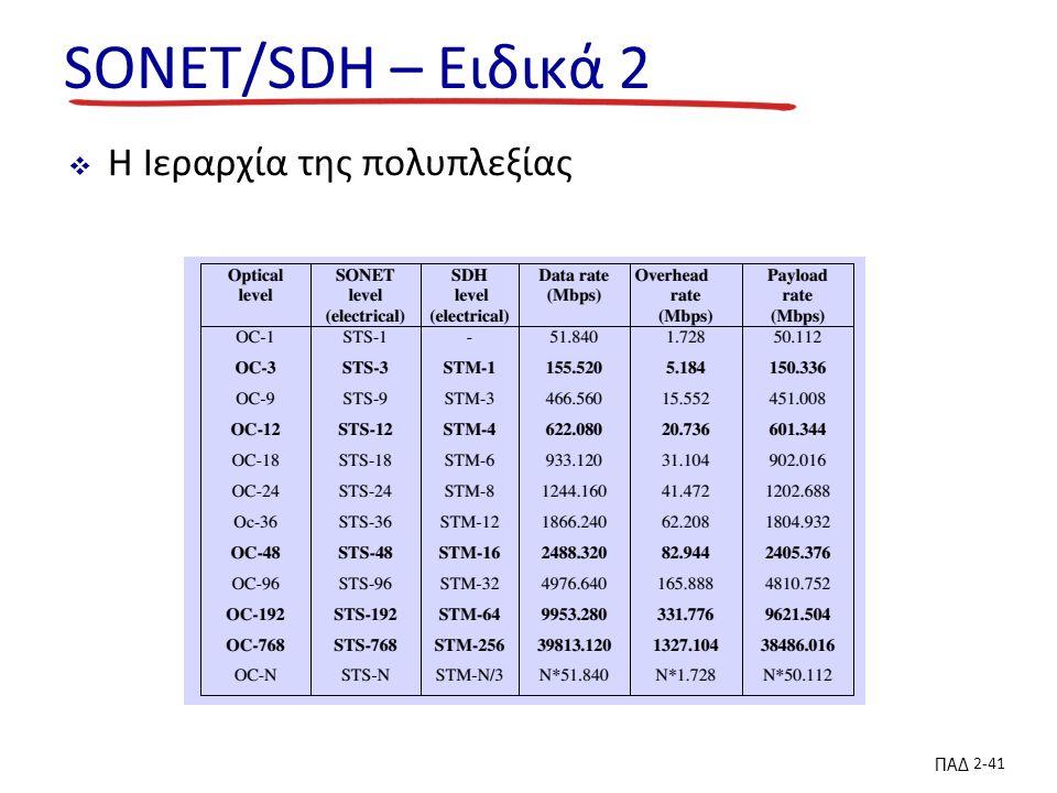 ΠΑΔ 2-41 SONET/SDH – Ειδικά 2  Η Ιεραρχία της πολυπλεξίας