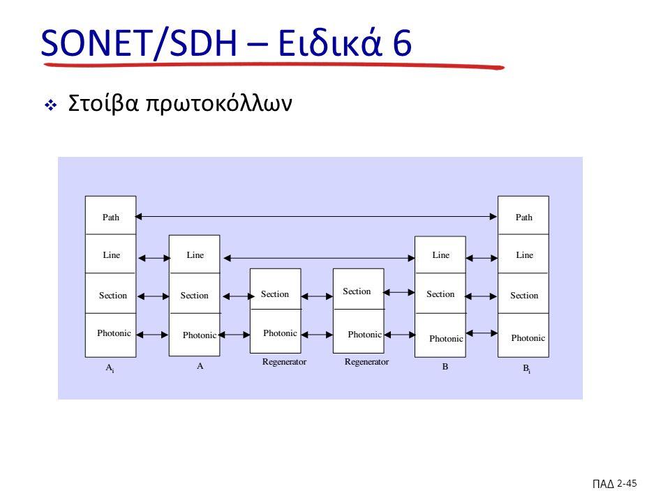 ΠΑΔ 2-45 SONET/SDH – Ειδικά 6  Στοίβα πρωτοκόλλων