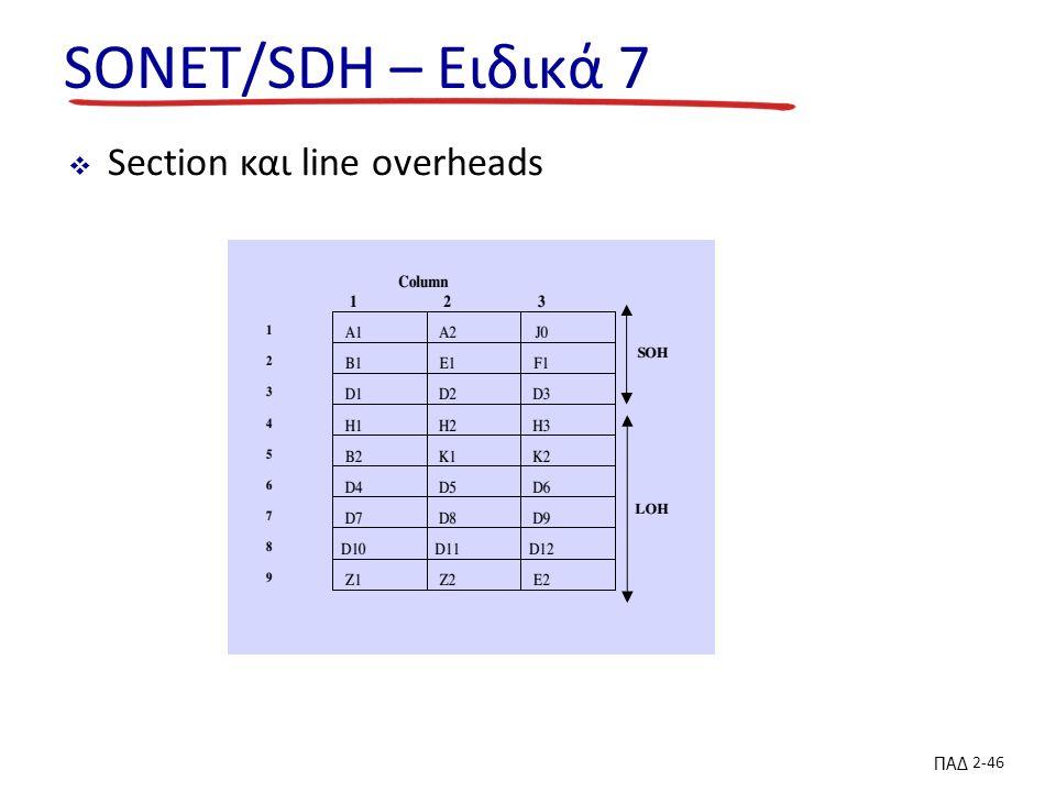 ΠΑΔ 2-46 SONET/SDH – Ειδικά 7  Section και line overheads
