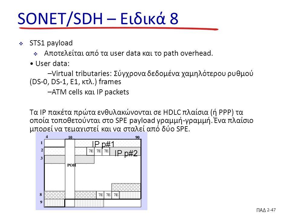 ΠΑΔ 2-47 SONET/SDH – Ειδικά 8  STS1 payload  Αποτελείται από τα user data και το path overhead.