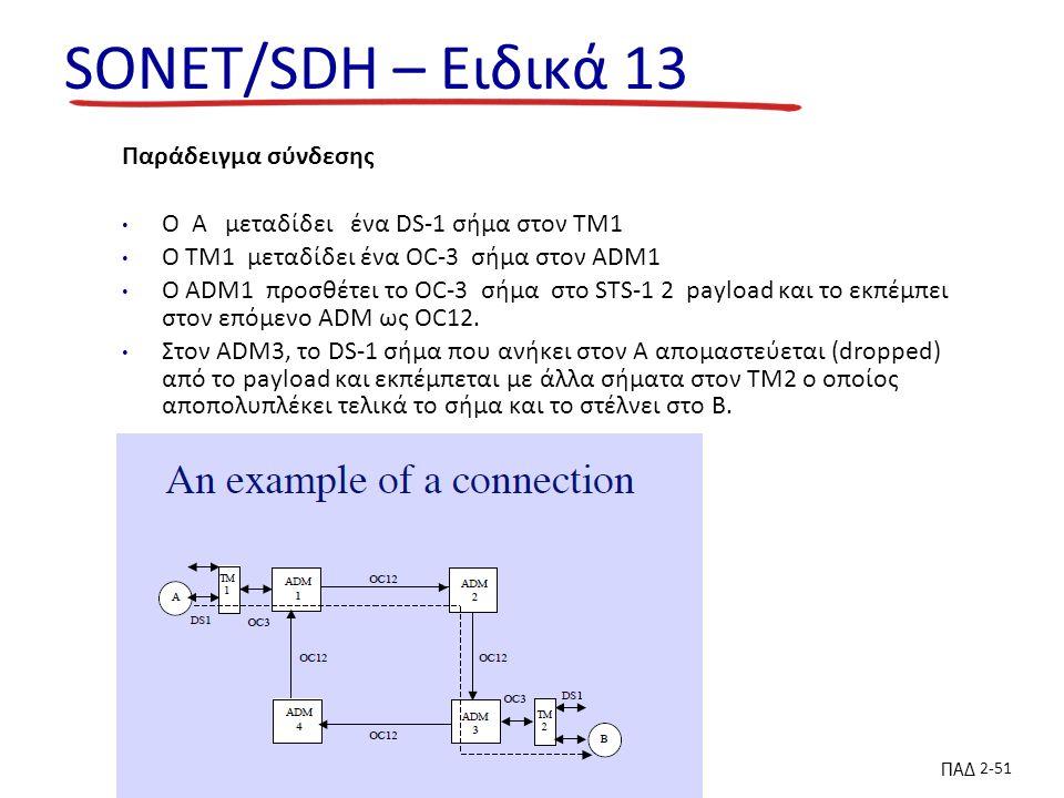 ΠΑΔ 2-51 SONET/SDH – Ειδικά 13 Παράδειγμα σύνδεσης Ο A μεταδίδει ένα DS-1 σήμα στον TM1 Ο TM1 μεταδίδει ένα OC-3 σήμα στον ADΜ1 Ο ADM1 προσθέτει το OC-3 σήμα στο STS-1 2 payload και το εκπέμπει στον επόμενο ADM ως OC12.