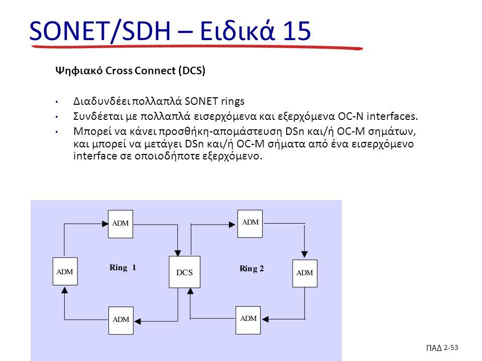 ΠΑΔ 2-53 SONET/SDH – Ειδικά 15 Ψηφιακό Cross Connect (DCS) Διαδυνδέει πολλαπλά SONET rings Συνδέεται με πολλαπλά εισερχόμενα και εξερχόμενα OC-N interfaces.