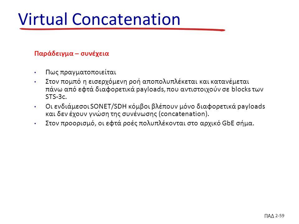 ΠΑΔ 2-59 Virtual Concatenation Παράδειγμα – συνέχεια Πως πραγματοποιείται Στον πομπό η εισερχόμενη ροή αποπολυπλέκεται και κατανέμεται πάνω από εφτά διαφορετικά payloads, που αντιστοιχούν σε blocks των STS-3c.