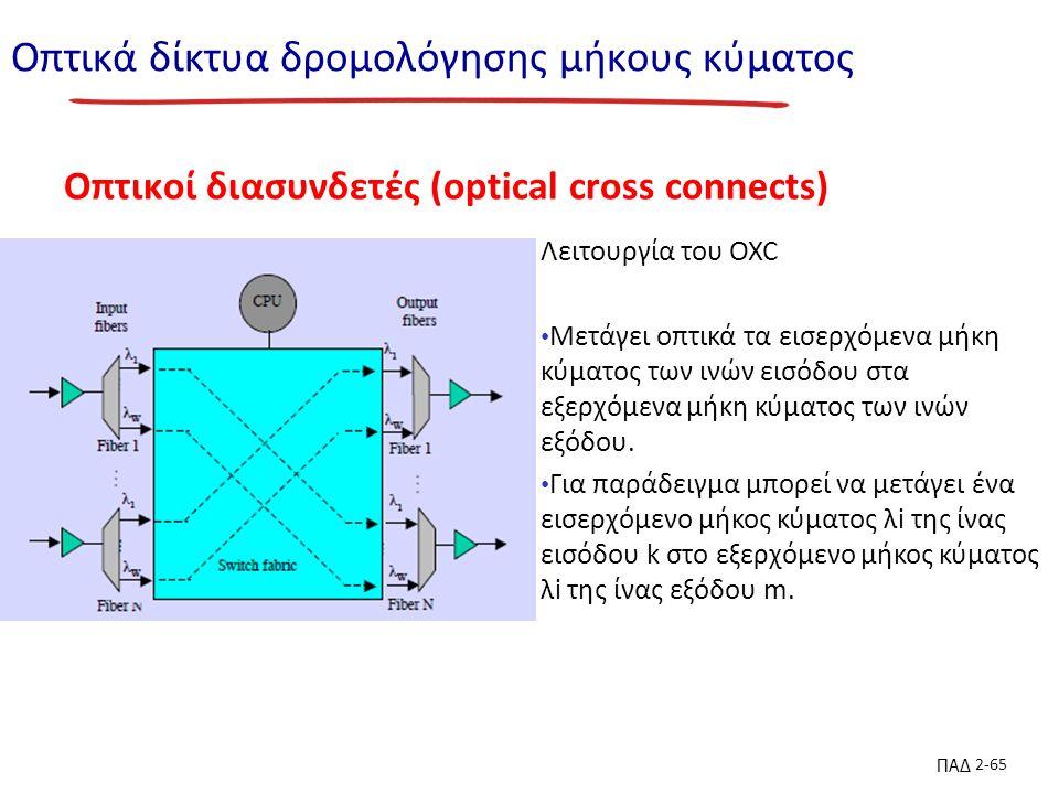ΠΑΔ 2-65 Οπτικά δίκτυα δρομολόγησης μήκους κύματος Οπτικοί διασυνδετές (optical cross connects) Λειτουργία του OXC Μετάγει οπτικά τα εισερχόμενα μήκη κύματος των ινών εισόδου στα εξερχόμενα μήκη κύματος των ινών εξόδου.