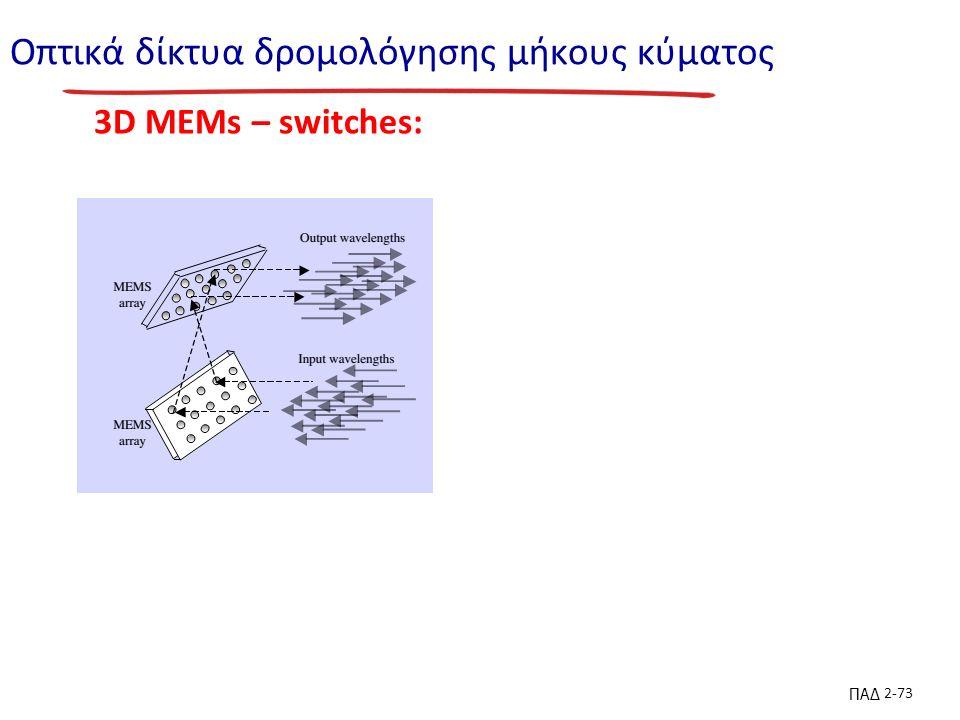 ΠΑΔ 2-73 Οπτικά δίκτυα δρομολόγησης μήκους κύματος 3D MEMs – switches: