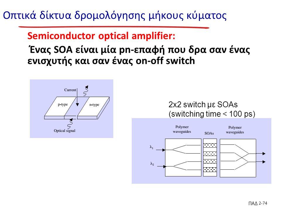 ΠΑΔ 2-74 Οπτικά δίκτυα δρομολόγησης μήκους κύματος Semiconductor optical amplifier: Ένας SOA είναι μία pn-επαφή που δρα σαν ένας ενισχυτής και σαν ένας on-off switch 2x2 switch με SOAs (switching time < 100 ps)