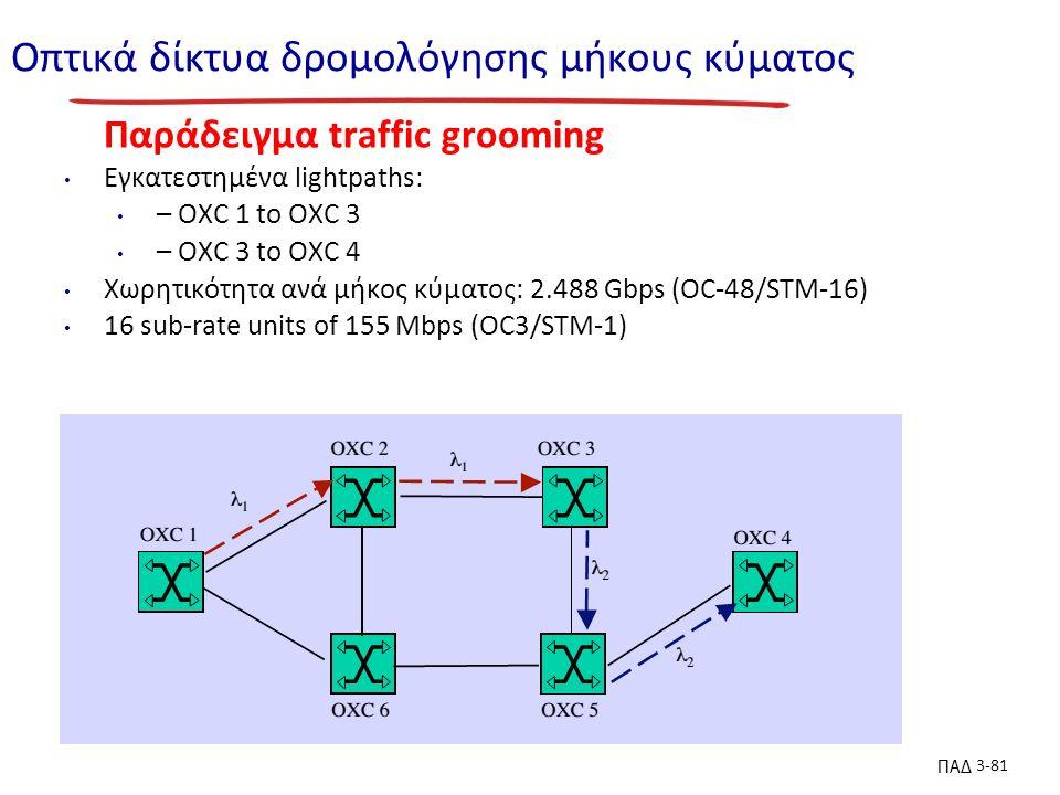 ΠΑΔ 3-81 Οπτικά δίκτυα δρομολόγησης μήκους κύματος Παράδειγμα traffic grooming Εγκατεστημένα lightpaths: – OXC 1 to OXC 3 – OXC 3 to OXC 4 Χωρητικότητα ανά μήκος κύματος: 2.488 Gbps (OC-48/STM-16) 16 sub-rate units of 155 Mbps (OC3/STM-1)