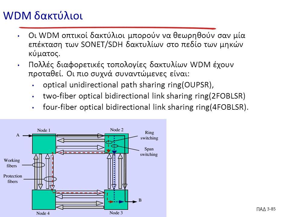 ΠΑΔ 3-85 WDM δακτύλιοι Οι WDM οπτικοί δακτύλιοι μπορούν να θεωρηθούν σαν μία επέκταση των SONET/SDH δακτυλίων στο πεδίο των μηκών κύματος.