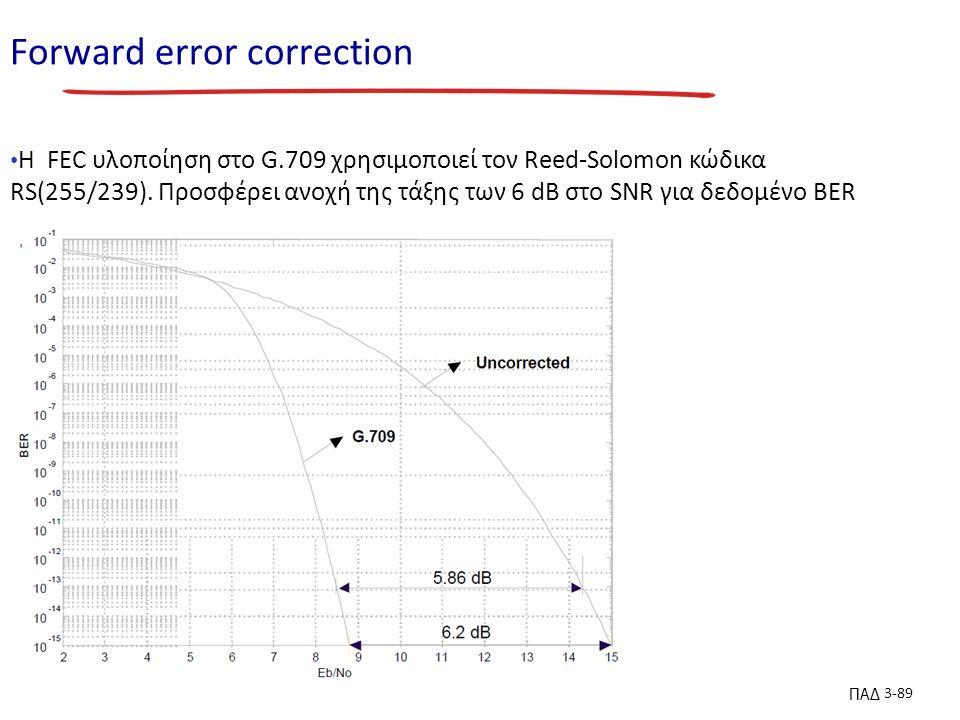 ΠΑΔ 3-89 Forward error correction H FEC υλοποίηση στο G.709 χρησιμοποιεί τον Reed-Solomon κώδικα RS(255/239).