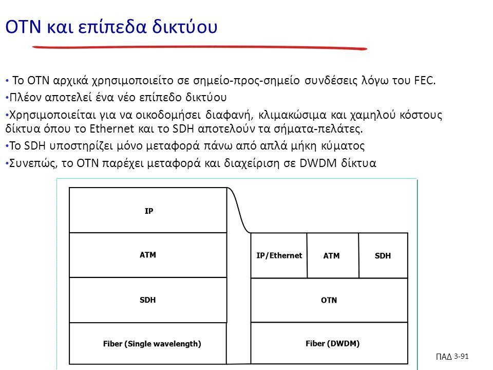 ΠΑΔ 3-91 OTN και επίπεδα δικτύου Το OTN αρχικά χρησιμοποιείτο σε σημείο-προς-σημείο συνδέσεις λόγω του FEC.