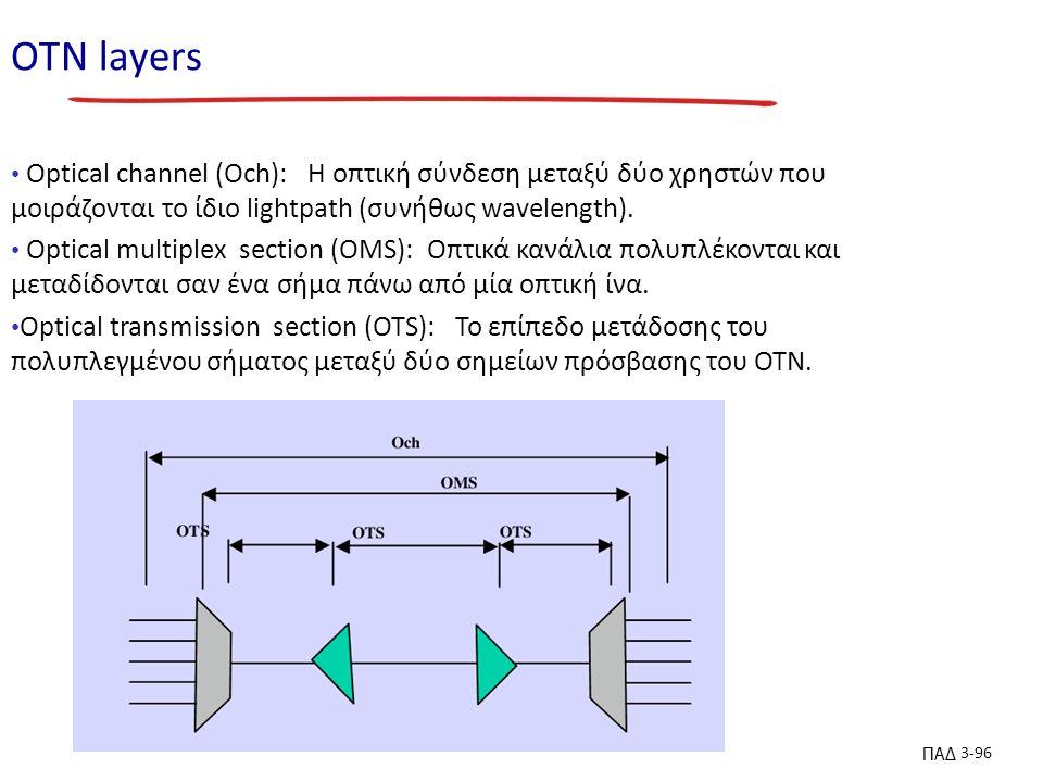 ΠΑΔ 3-96 ΟΤΝ layers Optical channel (Och): H οπτική σύνδεση μεταξύ δύο χρηστών που μοιράζονται το ίδιο lightpath (συνήθως wavelength).