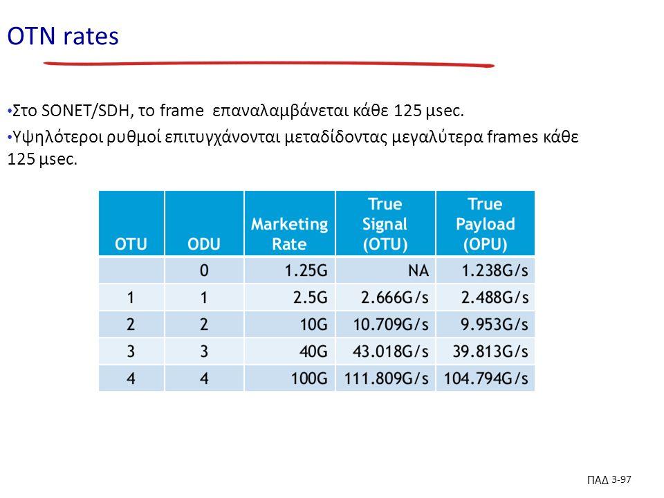 ΠΑΔ 3-97 ΟΤN rates Στο SONET/SDH, το frame επαναλαμβάνεται κάθε 125 µsec.