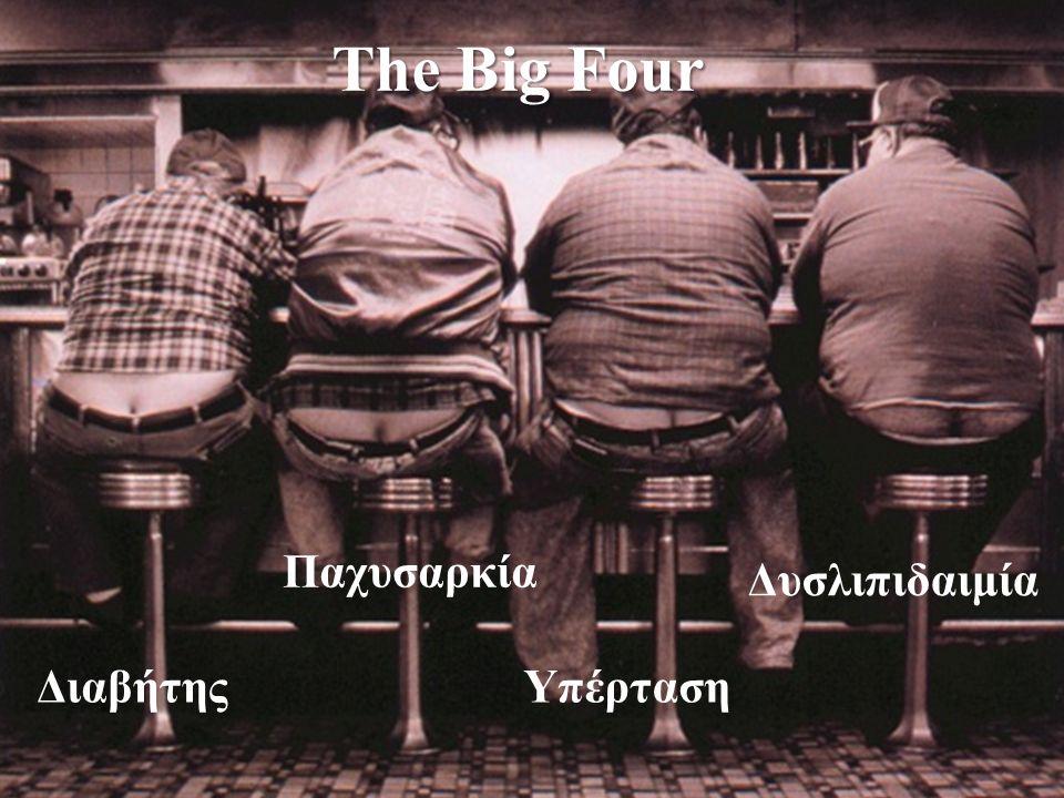 7η Εκπαιδευτική Εβδομάδα Ειδικευόμενων Ουρολόγων 12-16.03.2012 Παχυσαρκία ΔιαβήτηςΥπέρταση Δυσλιπιδαιμία The Big Four