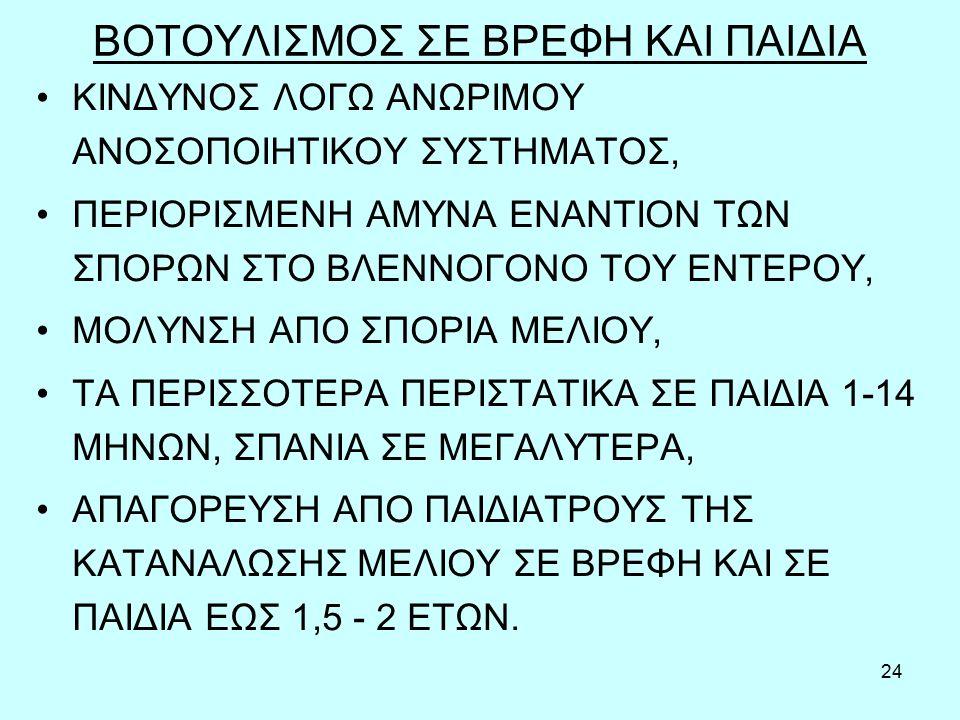 25 ΒΡΕΦΟΣ ΜΕ ΒΟΤΟΥΛΙΣΜΟ