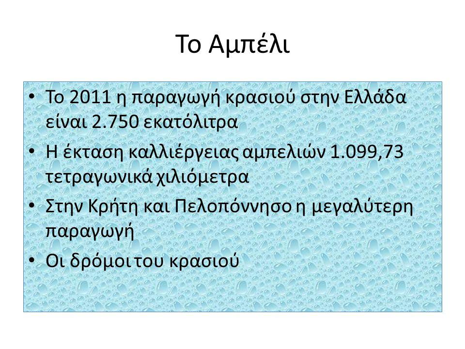 Το Αμπέλι Το 2011 η παραγωγή κρασιού στην Ελλάδα είναι 2.750 εκατόλιτρα Η έκταση καλλιέργειας αμπελιών 1.099,73 τετραγωνικά χιλιόμετρα Στην Κρήτη και Πελοπόννησο η μεγαλύτερη παραγωγή Οι δρόμοι του κρασιού
