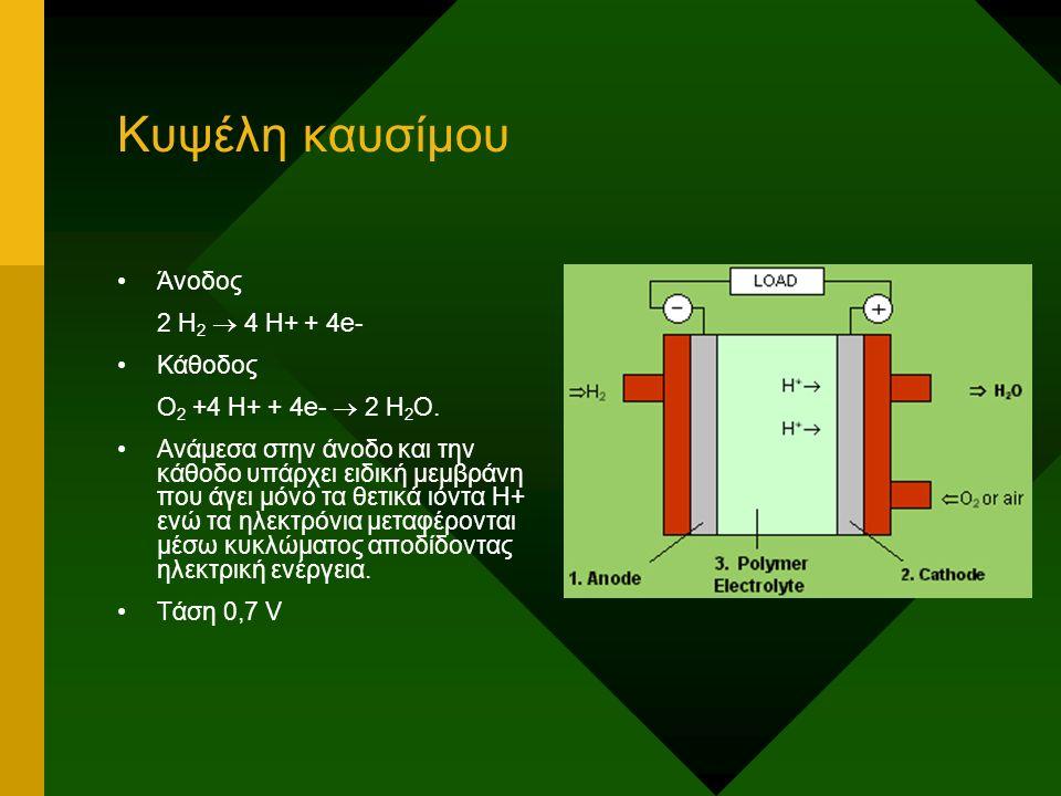 Κυψέλη καυσίμου Άνοδος 2 Η 2  4 Η+ + 4e- Κάθοδος Ο 2 +4 Η+ + 4e-  2 Η 2 Ο.