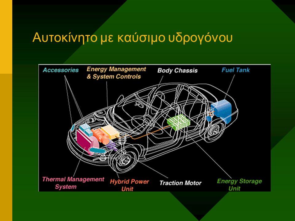 Αυτοκίνητο με καύσιμο υδρογόνου