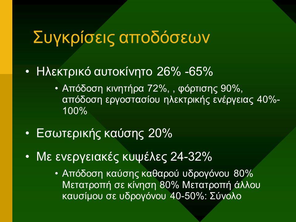 Συγκρίσεις αποδόσεων Ηλεκτρικό αυτοκίνητο 26% -65% Απόδοση κινητήρα 72%,, φόρτισης 90%, απόδοση εργοστασίου ηλεκτρικής ενέργειας 40%- 100% Εσωτερικής καύσης 20% Με ενεργειακές κυψέλες 24-32% Απόδοση καύσης καθαρού υδρογόνου 80% Μετατροπή σε κίνηση 80% Μετατροπή άλλου καυσίμου σε υδρογόνου 40-50%: Σύνολο