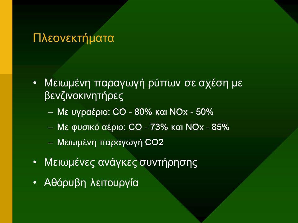 Πλεονεκτήματα Μειωμένη παραγωγή ρύπων σε σχέση με βενζινοκινητήρες –Με υγραέριο: CO - 80% και NOx - 50% –Με φυσικό αέριο: CO - 73% και NOx - 85% –Μειωμένη παραγωγή CO2 Μειωμένες ανάγκες συντήρησης Αθόρυβη λειτουργία