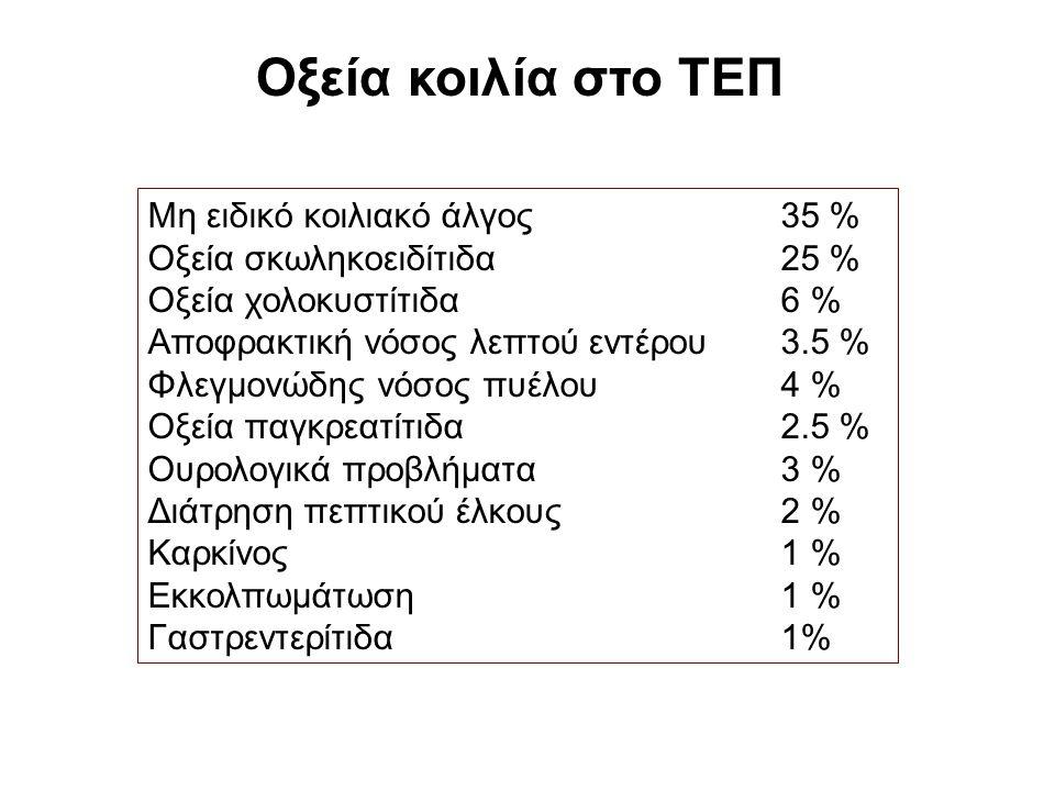 Οξεία κοιλία στο ΤΕΠ Μη ειδικό κοιλιακό άλγος35 % Οξεία σκωληκοειδίτιδα25 % Οξεία χολοκυστίτιδα6 % Αποφρακτική νόσος λεπτού εντέρου3.5 % Φλεγμονώδης νόσος πυέλου4 % Οξεία παγκρεατίτιδα2.5 % Ουρολογικά προβλήματα3 % Διάτρηση πεπτικού έλκους2 % Καρκίνος1 % Εκκολπωμάτωση1 % Γαστρεντερίτιδα1%