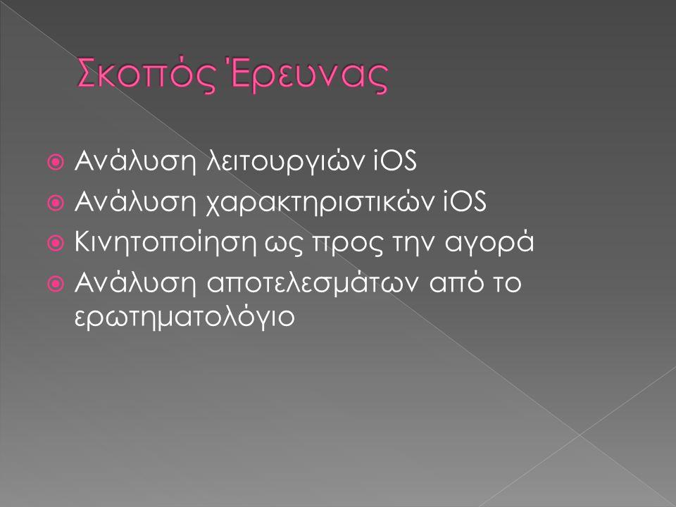  Ανάλυση λειτουργιών iOS  Ανάλυση χαρακτηριστικών iOS  Κινητοποίηση ως προς την αγορά  Ανάλυση αποτελεσμάτων από το ερωτηματολόγιο
