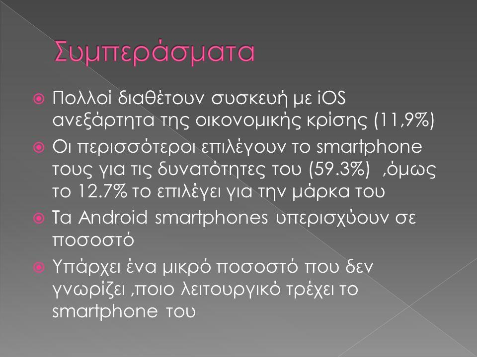  Πολλοί διαθέτουν συσκευή με iOS ανεξάρτητα της οικονομικής κρίσης (11,9%)  Οι περισσότεροι επιλέγουν το smartphone τους για τις δυνατότητες του (59.3%),όμως το 12.7% το επιλέγει για την μάρκα του  Τα Android smartphones υπερισχύουν σε ποσοστό  Υπάρχει ένα μικρό ποσοστό που δεν γνωρίζει,ποιο λειτουργικό τρέχει το smartphone του