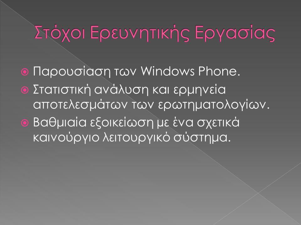  Παρουσίαση των Windows Phone.