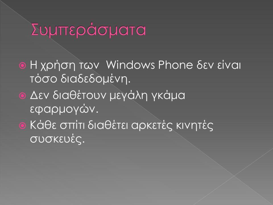  Η χρήση των Windows Phone δεν είναι τόσο διαδεδομένη.