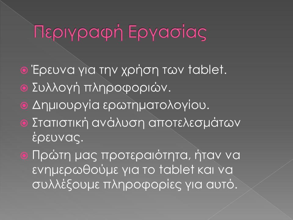  Έρευνα για την χρήση των tablet.  Συλλογή πληροφοριών.
