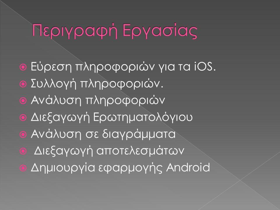  Εύρεση πληροφοριών για τα iOS.  Συλλογή πληροφοριών.