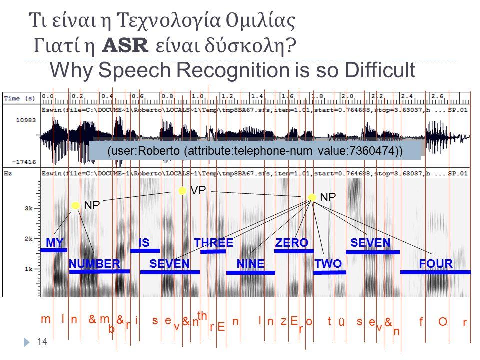Τι είναι η Τεχνολογία Ομιλίας Γιατί η ASR είναι δύσκολη .