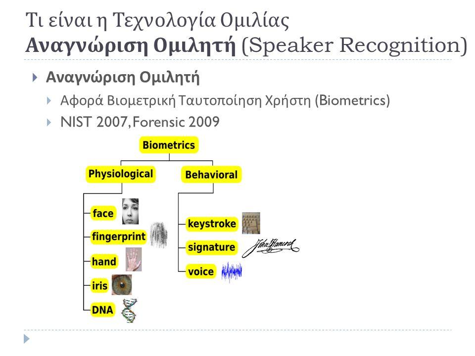 Τι είναι η Τεχνολογία Ομιλίας Αναγνώριση Ομιλητή (Speaker Recognition)