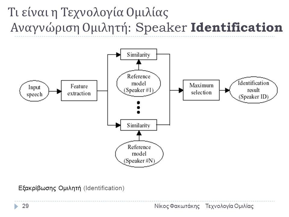 Τεχνολογία ΟμιλίαςΝίκος Φακωτάκης28 Επιβεβαίωση Ομιλητή (Verification) Τι είναι η Τεχνολογία Ομιλίας Αναγνώριση Ομιλητή : Speaker Verification