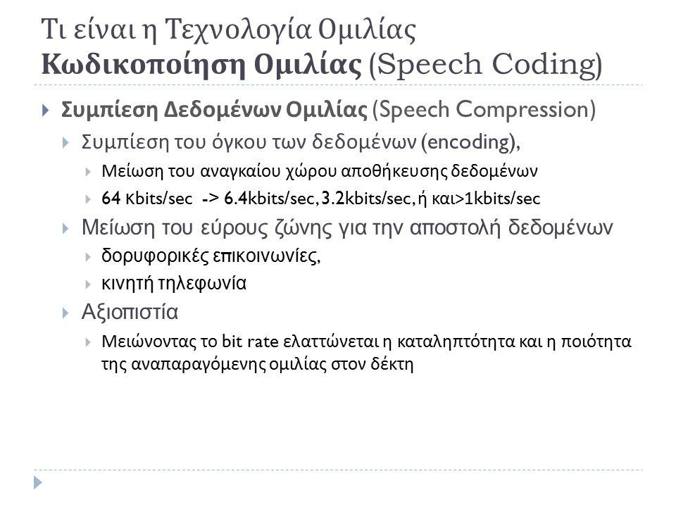 Τι είναι η Τεχνολογία Ομιλίας Κωδικοποίηση Ομιλίας (Speech Coding)