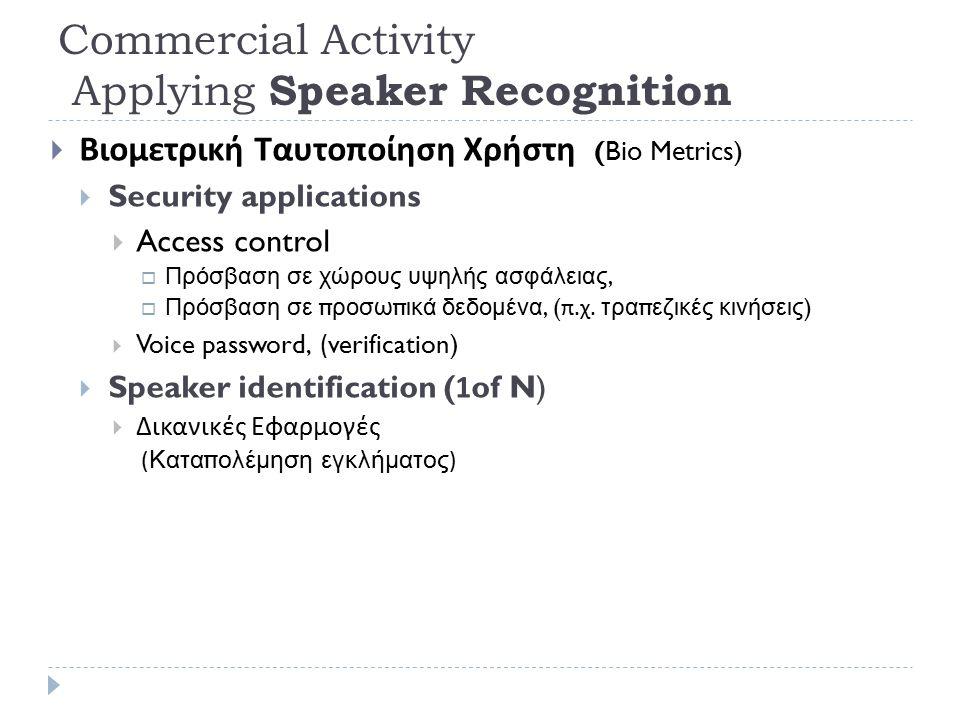 Commercial Activity Applying Speech Synthesis (TTS)  Σύνθεση Ομιλίας (Speech Synthesis)  A real industry ( Μερικοί λένε ότι το πρόβλημα έχει λυθεί )  Φωνητική Εξοδος προγραμμάτων  Αυτόματοι τηλεφωνητές  Αυτόματα Συστήματα Παροχής Πληροφοριών  Games  Reading tutors