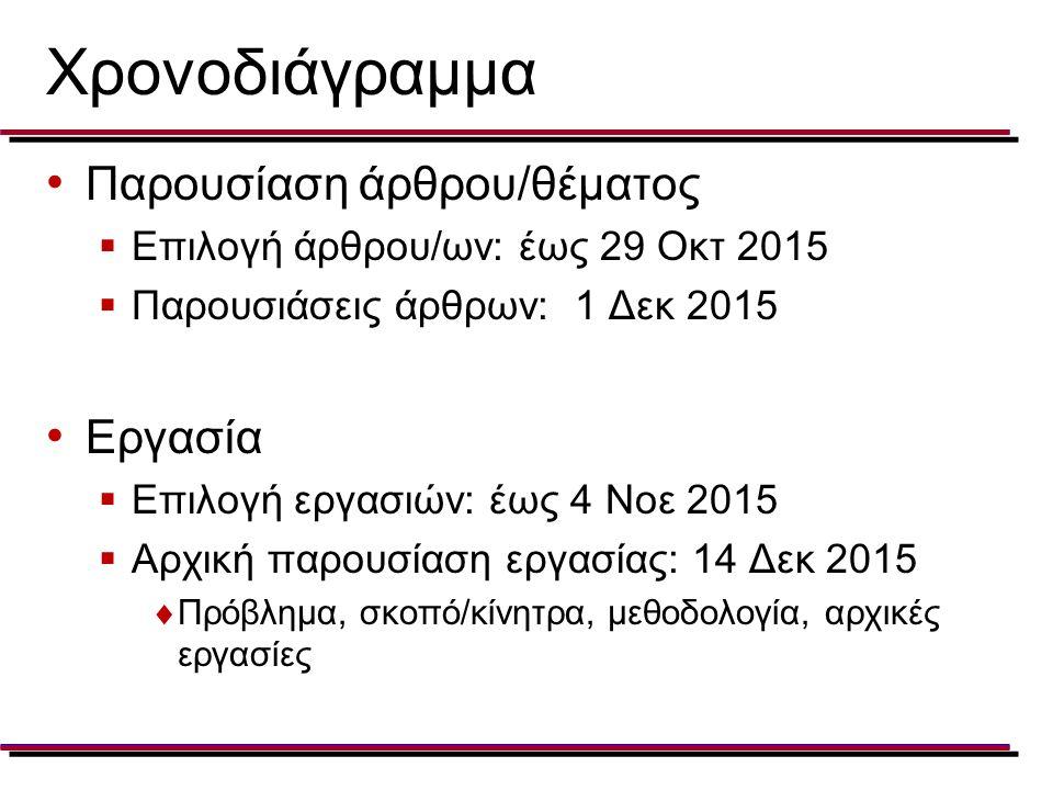 Χρονοδιάγραμμα Παρουσίαση άρθρου/θέματος  Επιλογή άρθρου/ων: έως 29 Οκτ 2015  Παρουσιάσεις άρθρων: 1 Δεκ 2015 Εργασία  Επιλογή εργασιών: έως 4 Νοε 2015  Αρχική παρουσίαση εργασίας: 14 Δεκ 2015  Πρόβλημα, σκοπό/κίνητρα, μεθοδολογία, αρχικές εργασίες