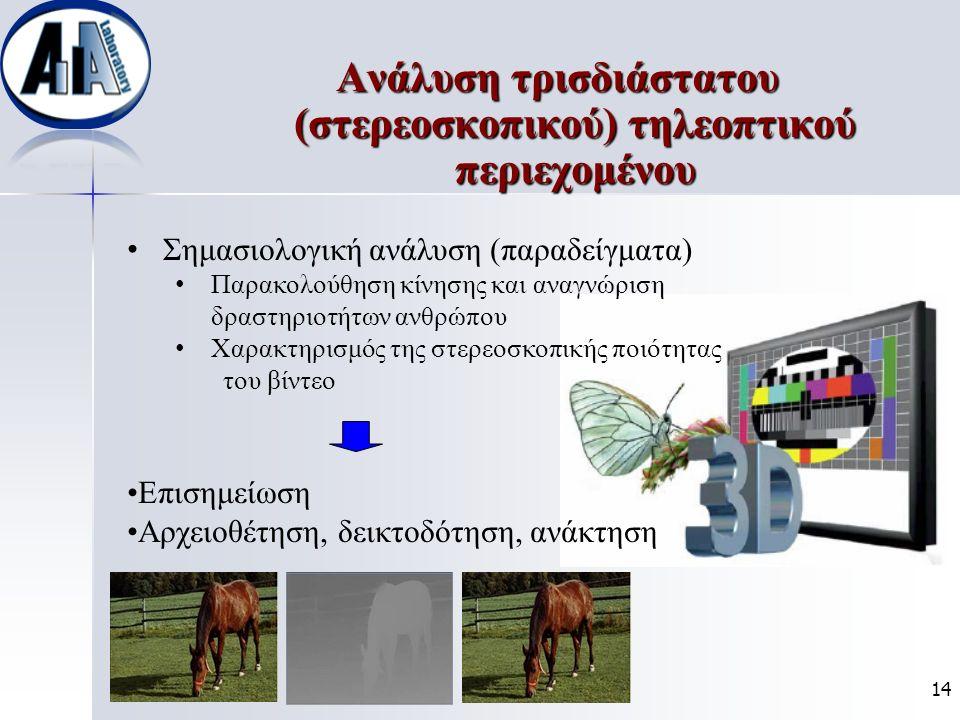 Ανάλυση τρισδιάστατου (στερεοσκοπικού) τηλεοπτικού περιεχομένου Σημασιολογική ανάλυση (παραδείγματα) Παρακολούθηση κίνησης και αναγνώριση δραστηριοτήτ