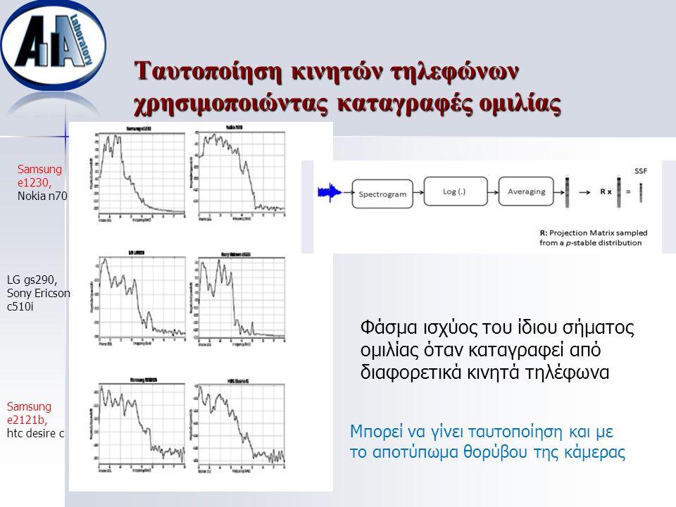 Ταυτοποίηση κινητών τηλεφώνων χρησιμοποιώντας καταγραφές ομιλίας Φάσμα ισχύος του ίδιου σήματος ομιλίας όταν καταγραφεί από διαφορετικά κινητά τηλέφων