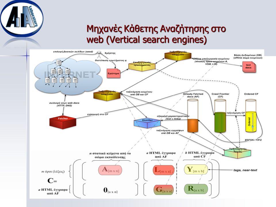 Μηχανές Κάθετης Αναζήτησης στο web (Vertical search engines)