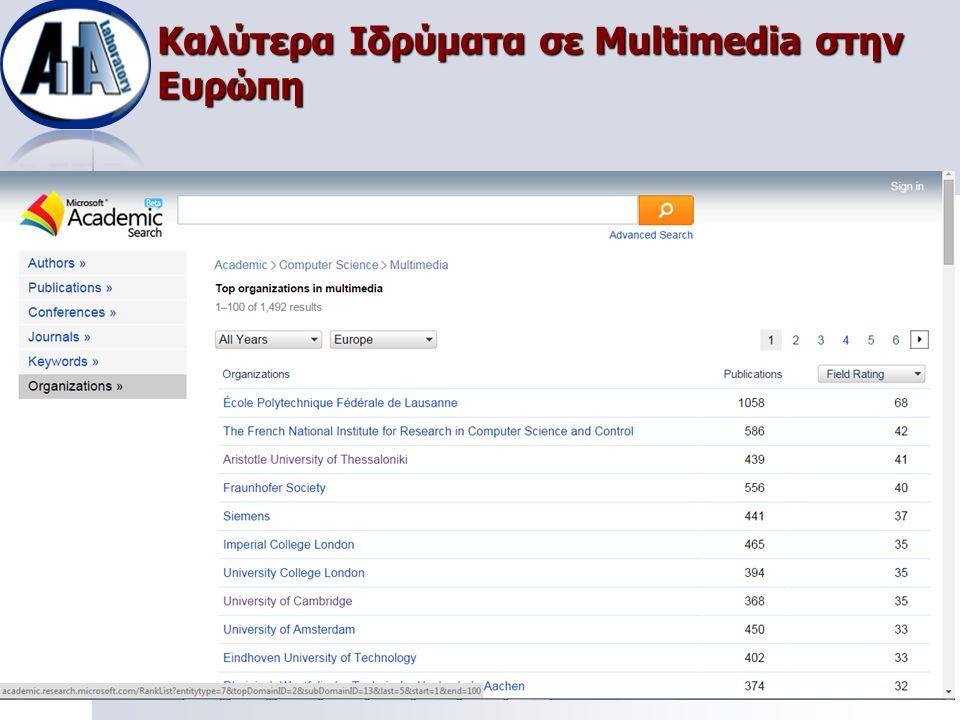 Καλύτερα Ιδρύματα σε Multimedia στην Ευρώπη