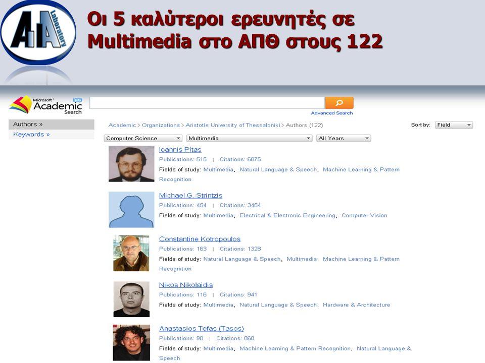 Οι 5 καλύτεροι ερευνητές σε Multimedia στο ΑΠΘ στους 122