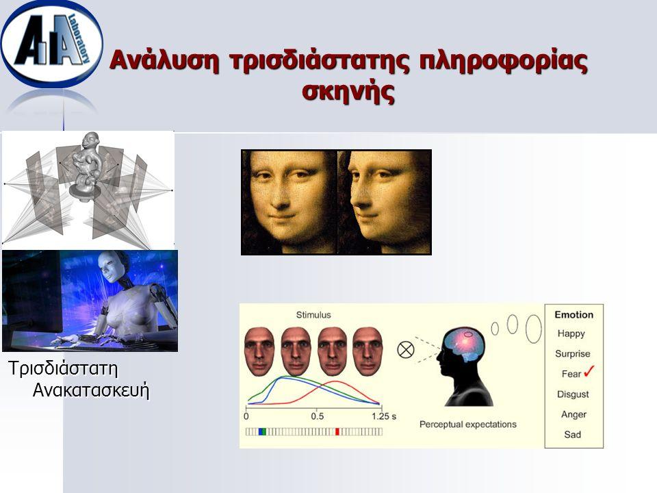Ανάλυση τρισδιάστατης πληροφορίας σκηνής Τρισδιάστατη Ανακατασκευή Αναγνώριση δραστηριοτήτων