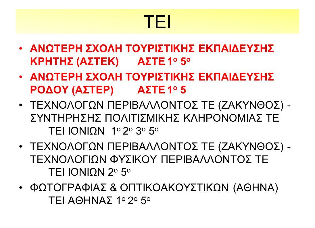 ΤΕΙ ΑΝΩΤΕΡΗ ΣΧΟΛΗ ΤΟΥΡΙΣΤΙΚΗΣ ΕΚΠΑΙΔΕΥΣΗΣ ΚΡΗΤΗΣ (ΑΣΤΕΚ)ΑΣΤΕ1 ο 5 ο ΑΝΩΤΕΡΗ ΣΧΟΛΗ ΤΟΥΡΙΣΤΙΚΗΣ ΕΚΠΑΙΔΕΥΣΗΣ ΡΟΔΟΥ (ΑΣΤΕΡ)ΑΣΤΕ1 ο 5 ΤΕΧΝΟΛΟΓΩΝ ΠΕΡΙΒΑΛΛΟΝ