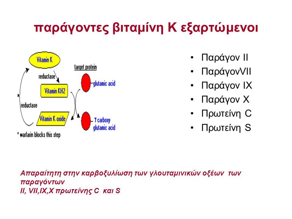 παράγοντες βιταμίνη Κ εξαρτώμενοι Παράγον ΙΙ ΠαράγονVII Παράγον ΙΧ Παράγον Χ Πρωτείνη C Πρωτείνη S Απαραίτητη στην καρβοξυλίωση των γλουταμινικών οξέων των παραγόντων ΙΙ, VΙΙ,ΙΧ,Χ πρωτείνης C και S