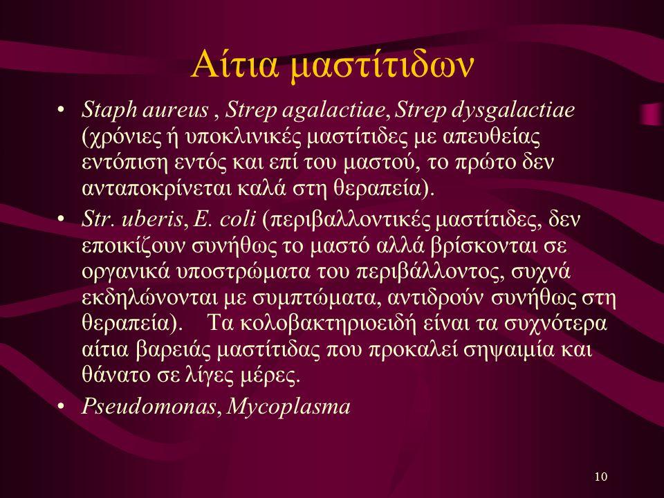 Αίτια μαστίτιδων Staph aureus, Strep agalactiae, Strep dysgalactiae (χρόνιες ή υποκλινικές μαστίτιδες με απευθείας εντόπιση εντός και επί του μαστού,