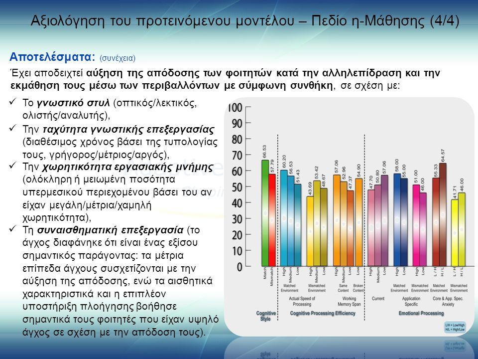 Έχει αποδειχτεί αύξηση της απόδοσης των φοιτητών κατά την αλληλεπίδραση και την εκμάθηση τους μέσω των περιβαλλόντων με σύμφωνη συνθήκη, σε σχέση με: Το γνωστικό στυλ (οπτικός/λεκτικός, ολιστής/αναλυτής), Αποτελέσματα: (συνέχεια) Αξιολόγηση του προτεινόμενου μοντέλου – Πεδίο η-Μάθησης (4/4) Την ταχύτητα γνωστικής επεξεργασίας (διαθέσιμος χρόνος βάσει της τυπολογίας τους, γρήγορος/μέτριος/αργός), Την χωρητικότητα εργασιακής μνήμης (ολόκληρη ή μειωμένη ποσότητα υπερμεσικού περιεχομένου βάσει του αν είχαν μεγάλη/μέτρια/χαμηλή χωρητικότητα), Τη συναισθηματική επεξεργασία (το άγχος διαφάνηκε ότι είναι ένας εξίσου σημαντικός παράγοντας: τα μέτρια επίπεδα άγχους συσχετίζονται με την αύξηση της απόδοσης, ενώ τα αισθητικά χαρακτηριστικά και η επιπλέον υποστήριξη πλοήγησης βοήθησε σημαντικά τους φοιτητές που είχαν υψηλό άγχος σε σχέση με την απόδοση τους).