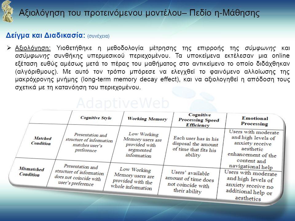  Αξιολόγηση: Υιοθετήθηκε η μεθοδολογία μέτρησης της επιρροής της σύμφωνης και ασύμφωνης συνθήκης υπερμεσικού περιεχομένου.
