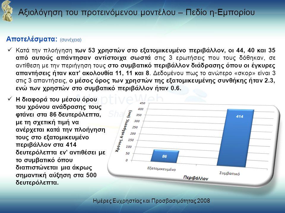 Αξιολόγηση του προτεινόμενου μοντέλου – Πεδίο η-Εμπορίου Αποτελέσματα: (συνέχεια) Κατά την πλοήγηση των 53 χρηστών στο εξατομικευμένο περιβάλλον, οι 44, 40 και 35 από αυτούς απάντησαν αντίστοιχα σωστά στις 3 ερωτήσεις που τους δόθηκαν, σε αντίθεση με την περιήγηση τους στο συμβατικό περιβάλλον διάδρασης όπου οι έγκυρες απαντήσεις ήταν κατ' ακολουθία 11, 11 και 8.